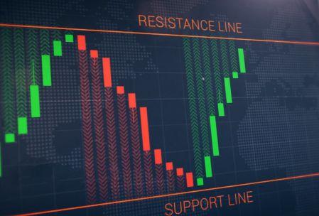 Strategia della linea di rimbalzo sulla piattaforma IQCent